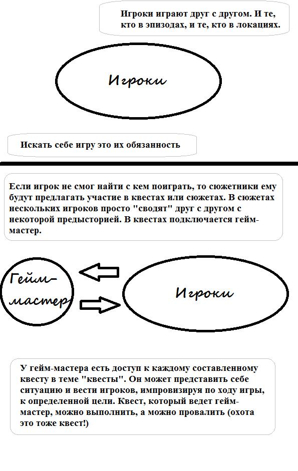 http://sd.uploads.ru/7i8y5.png