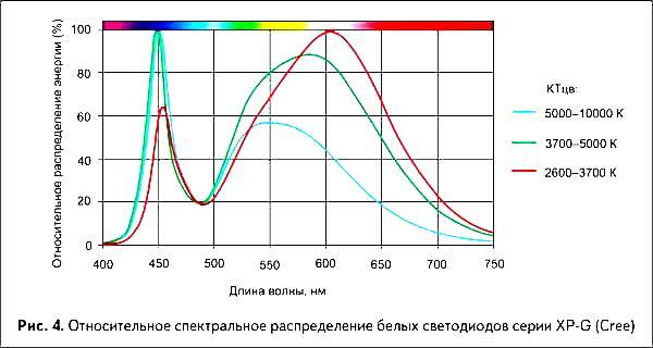 http://sd.uploads.ru/9zRK5.jpg