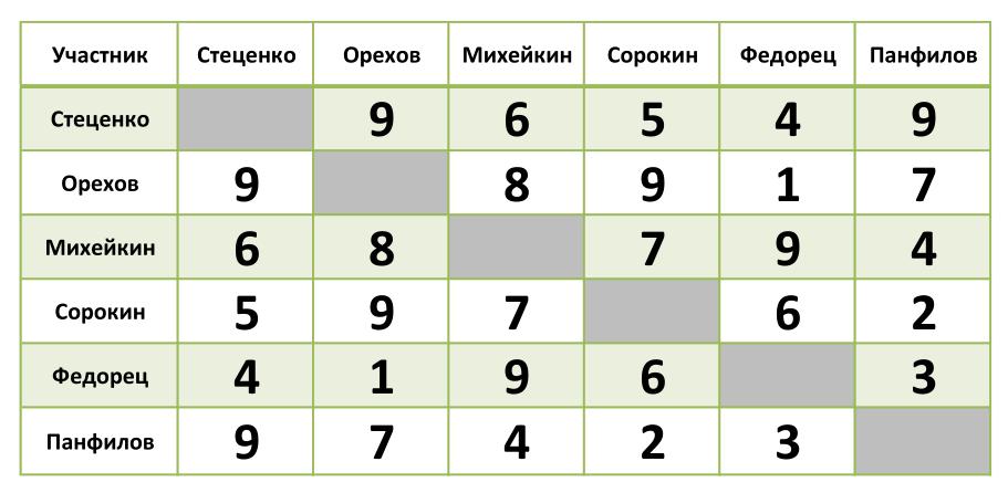 http://sd.uploads.ru/INpqO.png