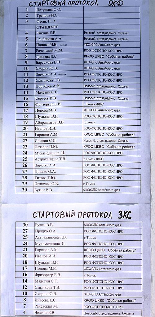 15-17 августа 2014г.   КУБОК РОССИИ ПО ОКД+ЗКС, мини-ОКД (САСТ)   RzclG