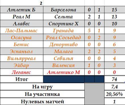 http://sd.uploads.ru/ZteN6.jpg