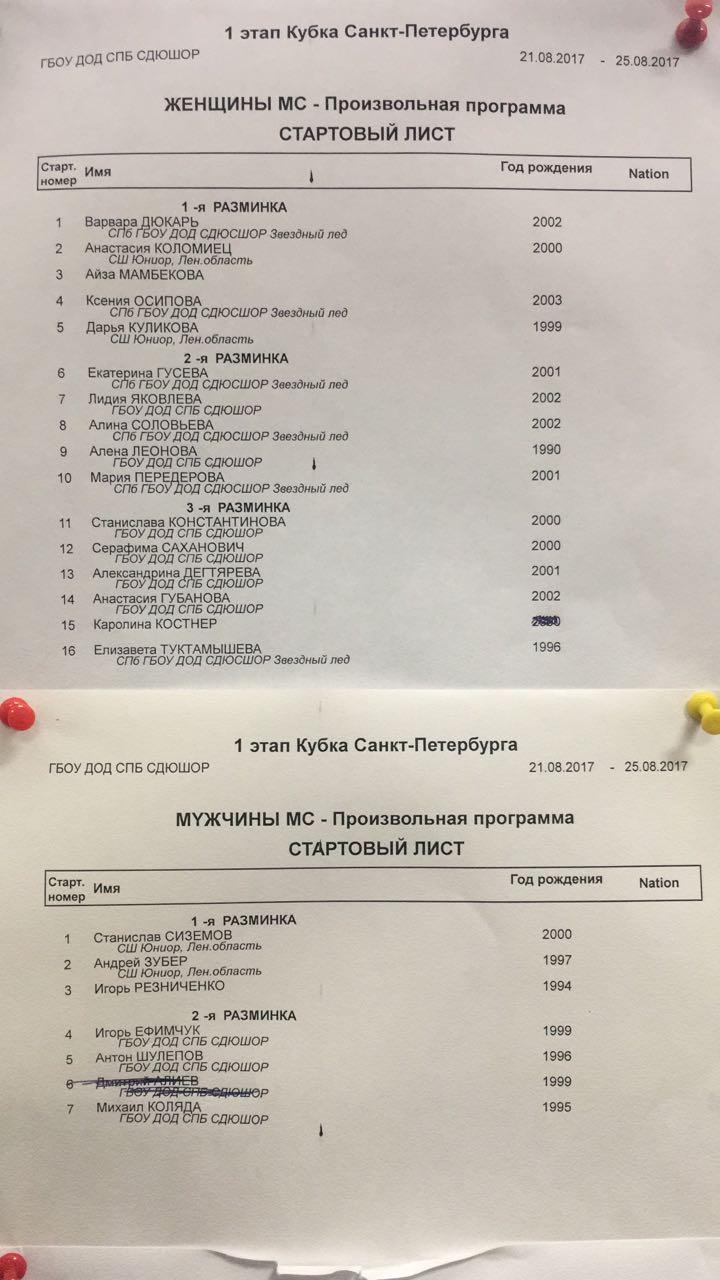 Российские соревнования сезона 2017-2018 (общая)  Ap4xE