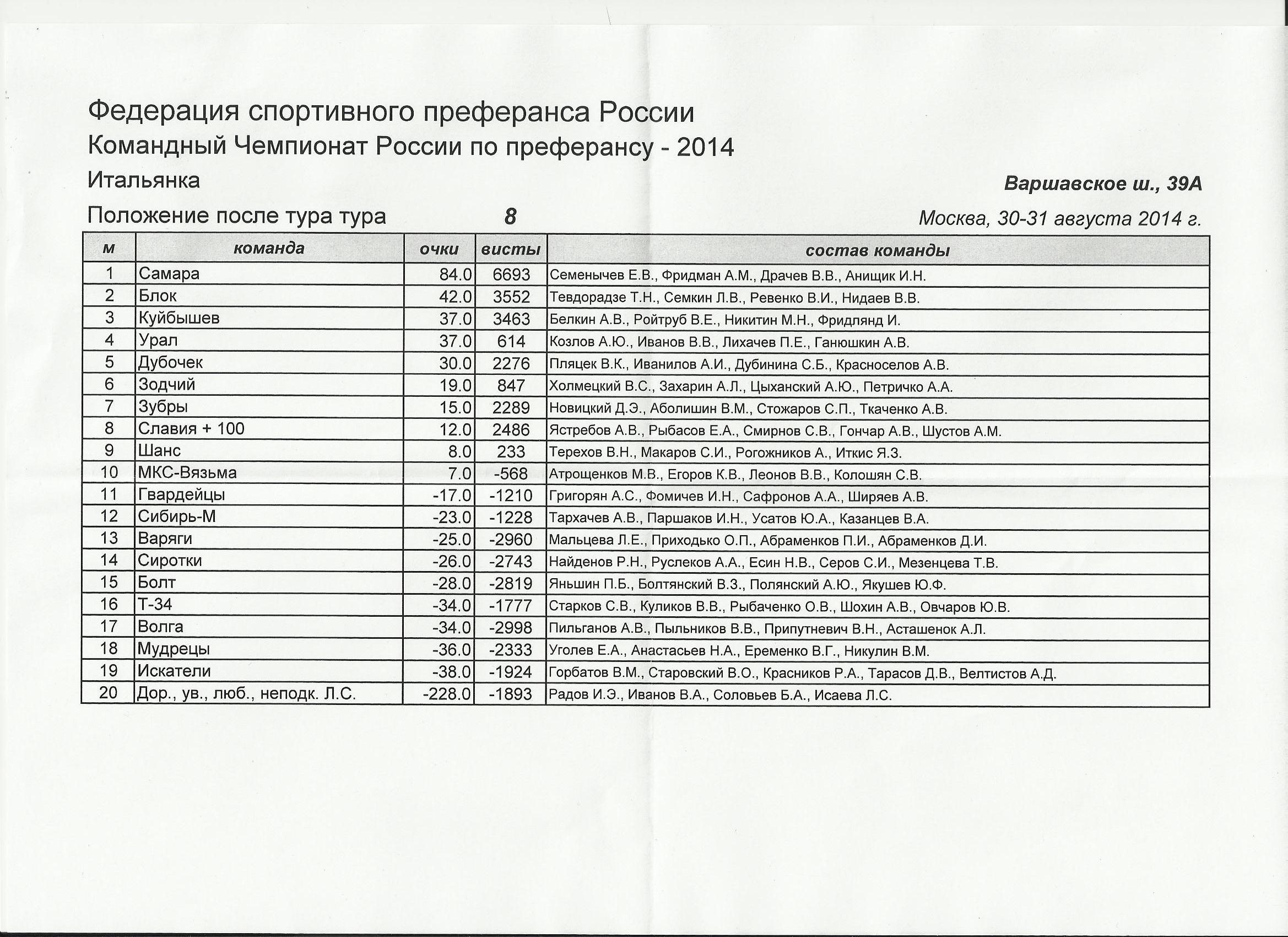 http://sd.uploads.ru/j8ANz.jpg