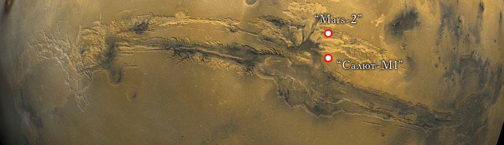 Информация о Марсе JmVTd