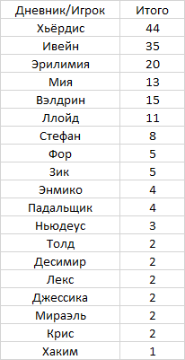http://sd.uploads.ru/nhQXw.png