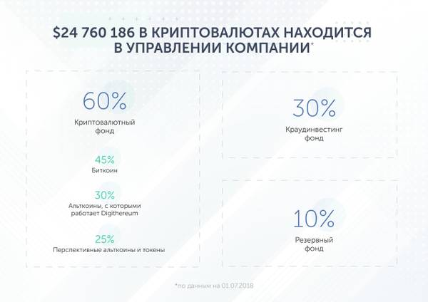 Digithereum Global LTD - digithereum.com - Страница 3 9Myw1