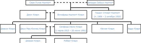 http://sd.uploads.ru/t/YeJtU.jpg