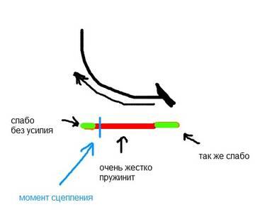 http://sd.uploads.ru/t/Z3CfA.jpg