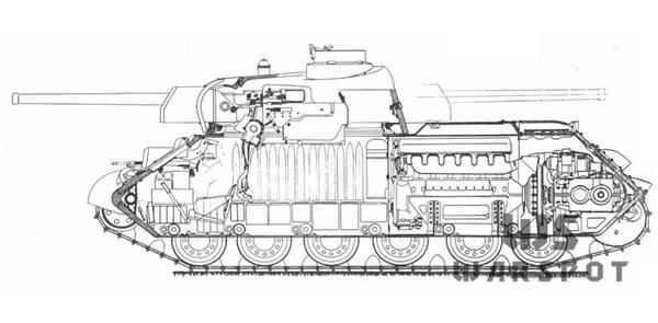 Т-34-М (А-43) - модернизированный средний танк Т-34 (1941 г.) AbEYW