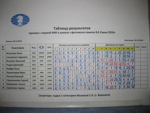 http://sd.uploads.ru/t/eC0ks.jpg