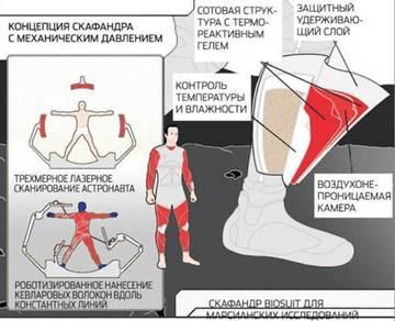 "Описание станции ""Mars-2"" (США) HjGci"