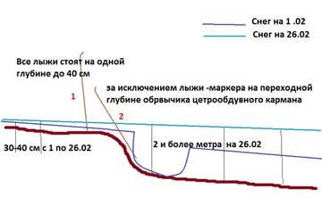 http://sd.uploads.ru/t/jKvea.jpg