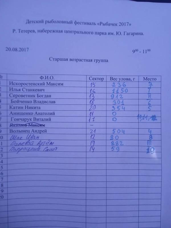 http://sd.uploads.ru/t/khZRQ.jpg