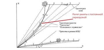http://sd.uploads.ru/t/oEDl2.jpg