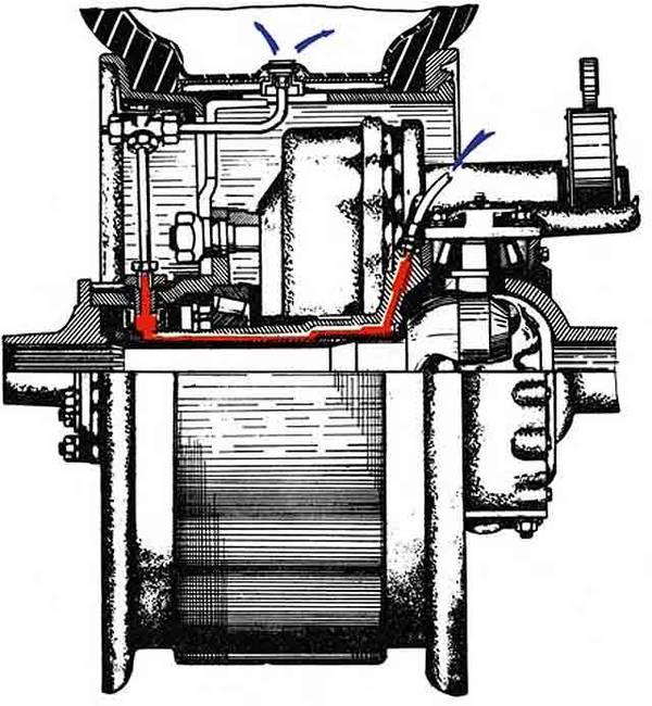 стороны колеса ЗИЛ-157