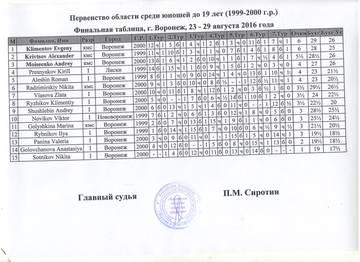 http://sd.uploads.ru/t/vdDFP.jpg