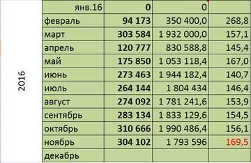 http://sd.uploads.ru/t/ykKIl.jpg
