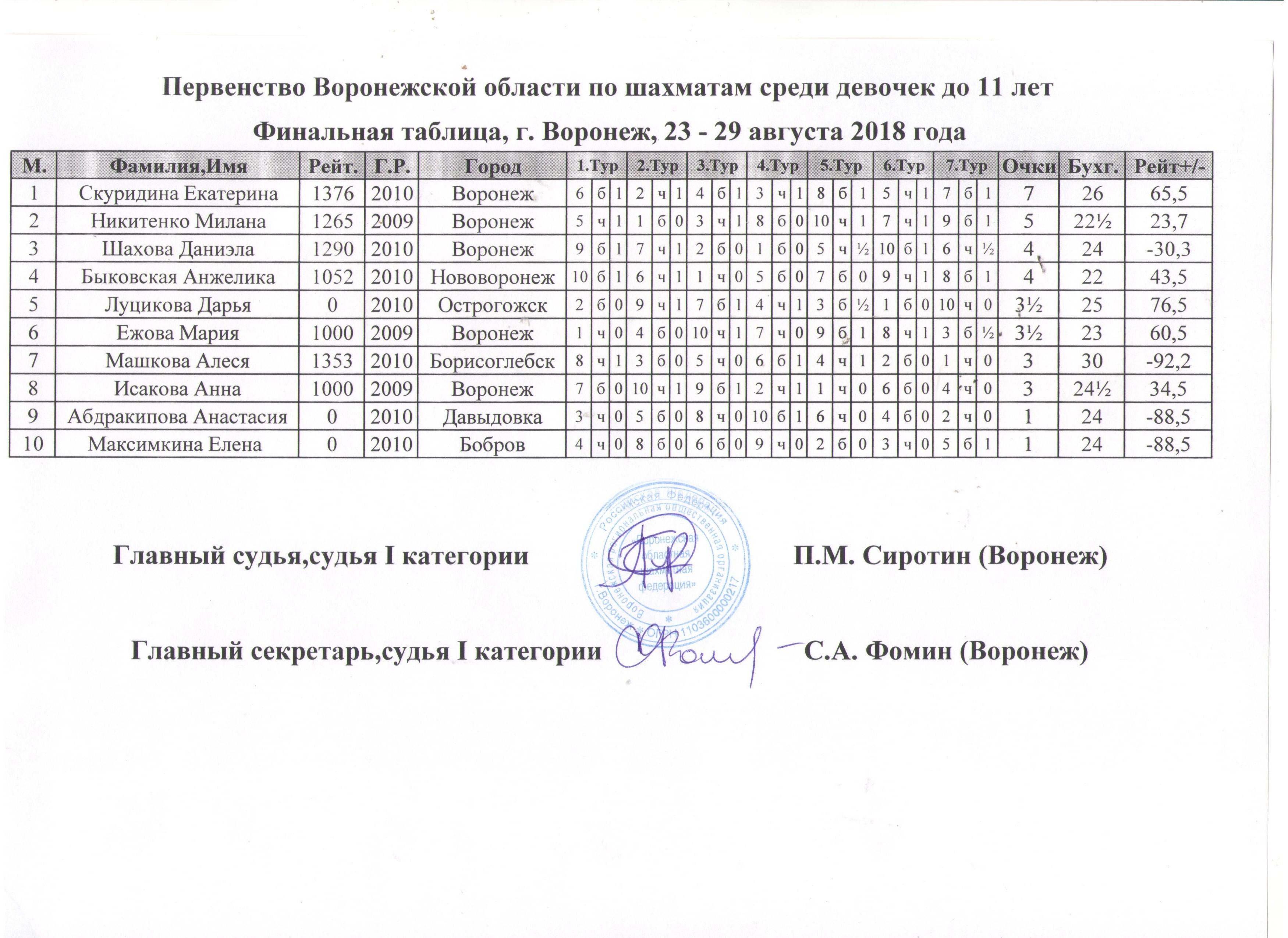 http://sd.uploads.ru/7PoGL.jpg