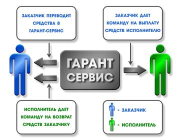 http://sd.uploads.ru/VlI1N.png