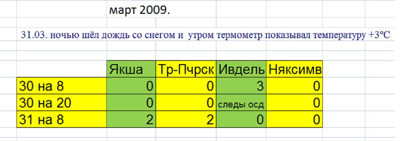 http://sd.uploads.ru/lrs79.png