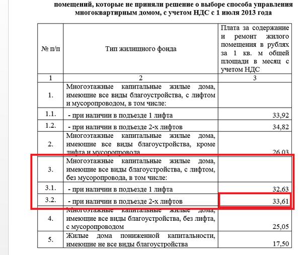 """О договоре с компанией """"Жилэксплуатация"""""""