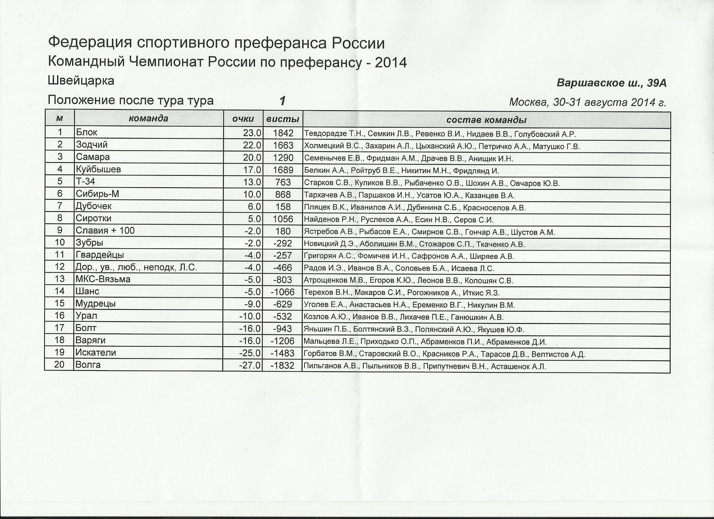 http://sd.uploads.ru/tfybz.jpg